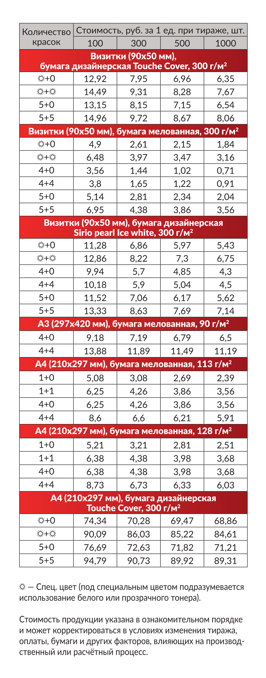 ricoh-price